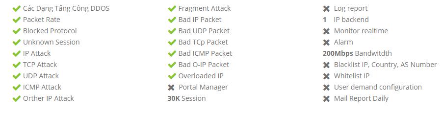 anti DDOS Free